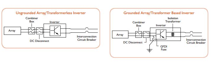 Upgrading from Transformer-based to TL Inverters