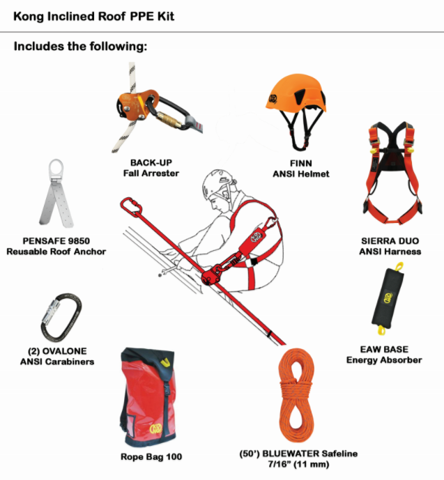 Kong Fall Protection PPE Kit