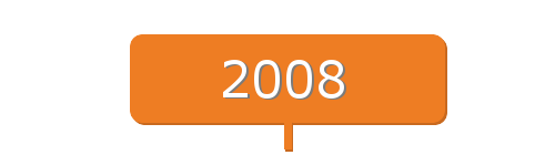 Enphase Micro Inverter History 2008
